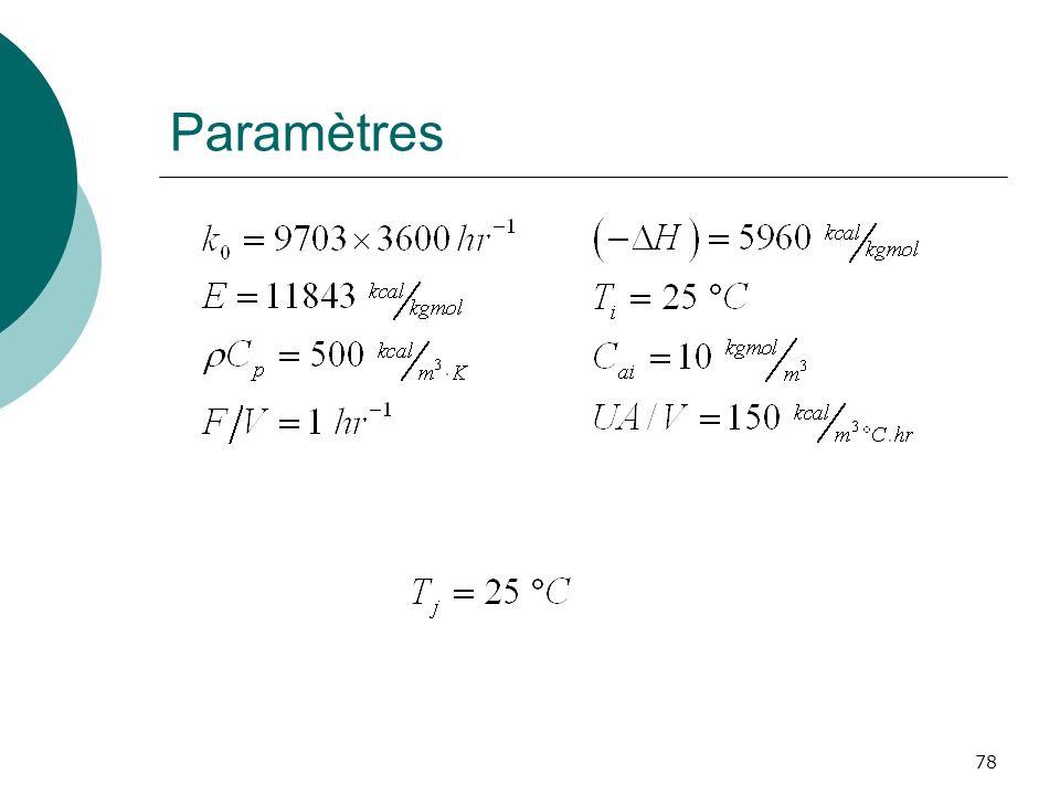 Paramètres 78