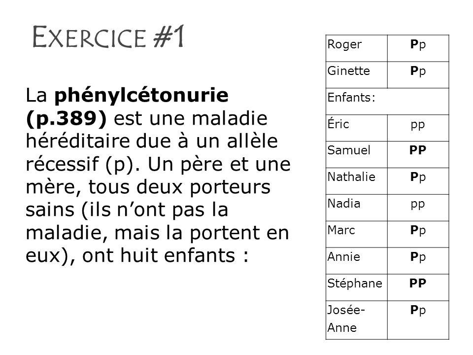 E XERCICE #1 La phénylcétonurie (p.389) est une maladie héréditaire due à un allèle récessif (p). Un père et une mère, tous deux porteurs sains (ils n