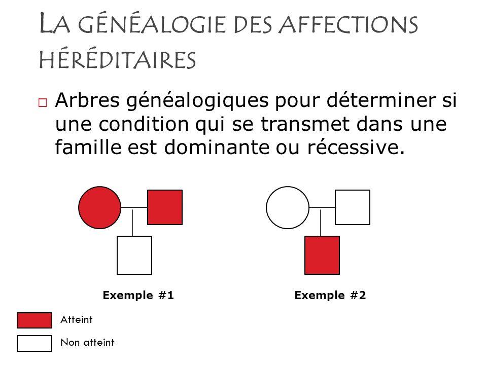 L A GÉNÉALOGIE DES AFFECTIONS HÉRÉDITAIRES Arbres généalogiques pour déterminer si une condition qui se transmet dans une famille est dominante ou réc