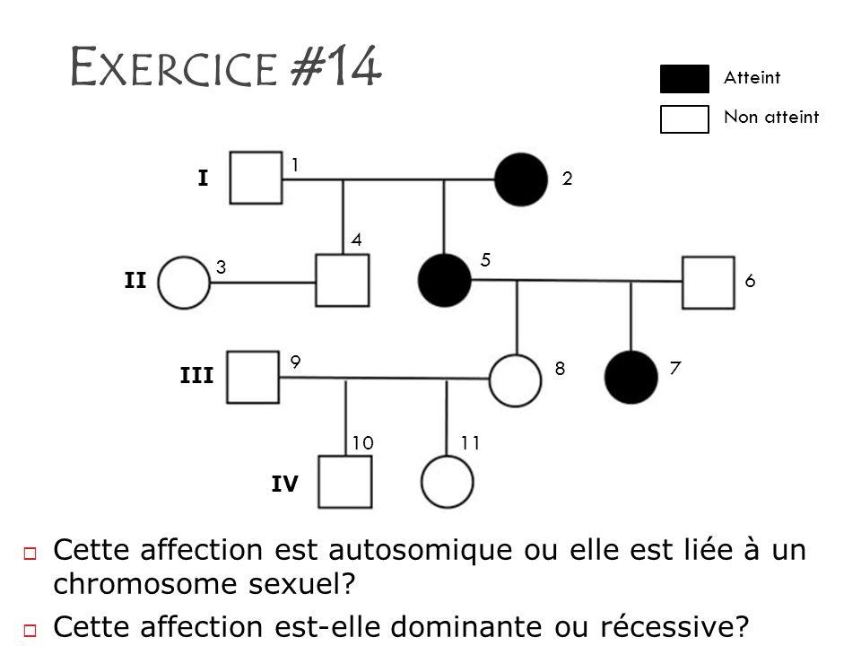 E XERCICE #14 I II III IV 1 2 3 4 5 6 78 9 1011 Atteint Non atteint Cette affection est autosomique ou elle est liée à un chromosome sexuel? Cette aff