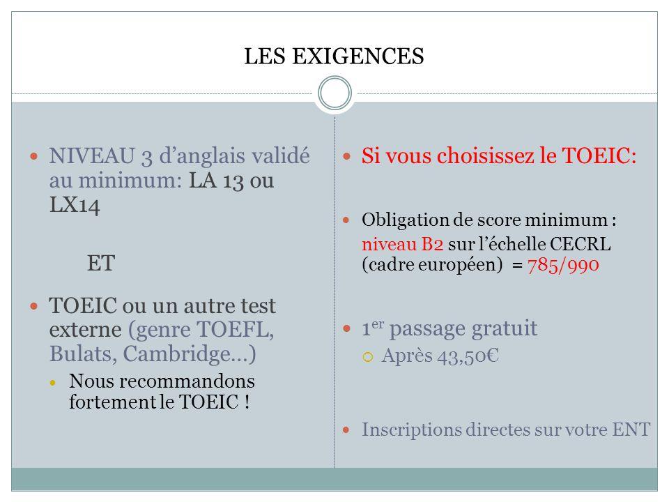 LES EXIGENCES NIVEAU 3 danglais validé au minimum: LA 13 ou LX14 ET TOEIC ou un autre test externe (genre TOEFL, Bulats, Cambridge…) Nous recommandons
