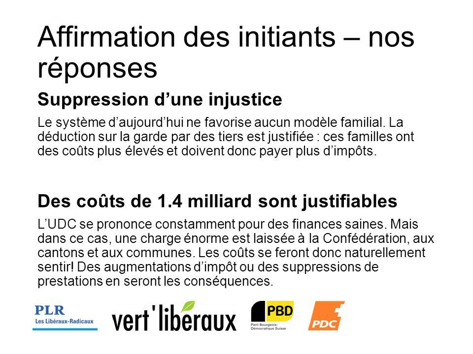 Affirmation des initiants – nos réponses Suppression dune injustice Le système daujourdhui ne favorise aucun modèle familial.