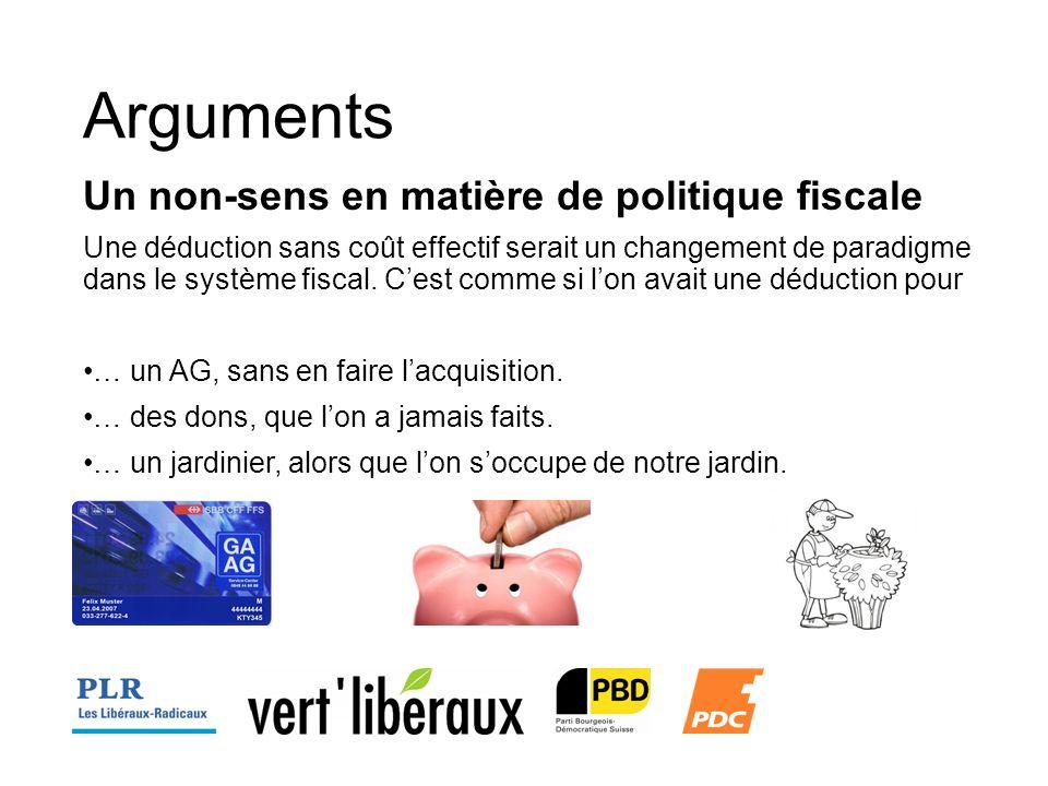 Arguments Un non-sens en matière de politique fiscale Une déduction sans coût effectif serait un changement de paradigme dans le système fiscal.