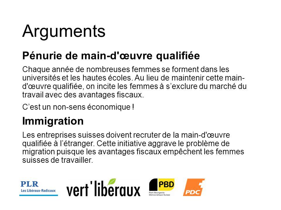 Arguments Pénurie de main-d œuvre qualifiée Chaque année de nombreuses femmes se forment dans les universités et les hautes écoles.