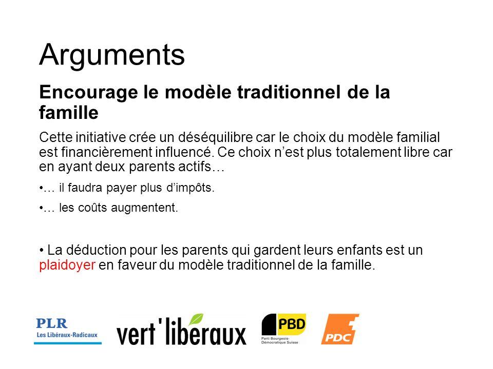 Arguments Encourage le modèle traditionnel de la famille Cette initiative crée un déséquilibre car le choix du modèle familial est financièrement influencé.