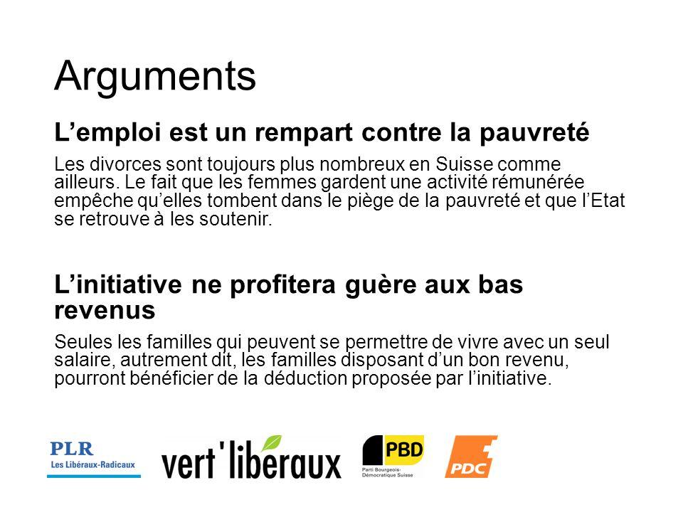 Arguments Lemploi est un rempart contre la pauvreté Les divorces sont toujours plus nombreux en Suisse comme ailleurs.