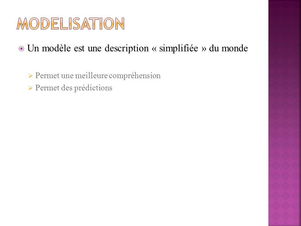 Un modèle est une description « simplifiée » du monde Permet une meilleure compréhension Permet des prédictions