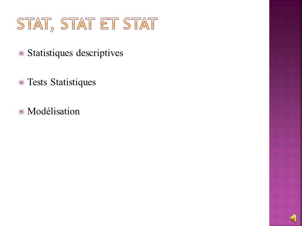 Statistiques descriptives Tests Statistiques Modélisation