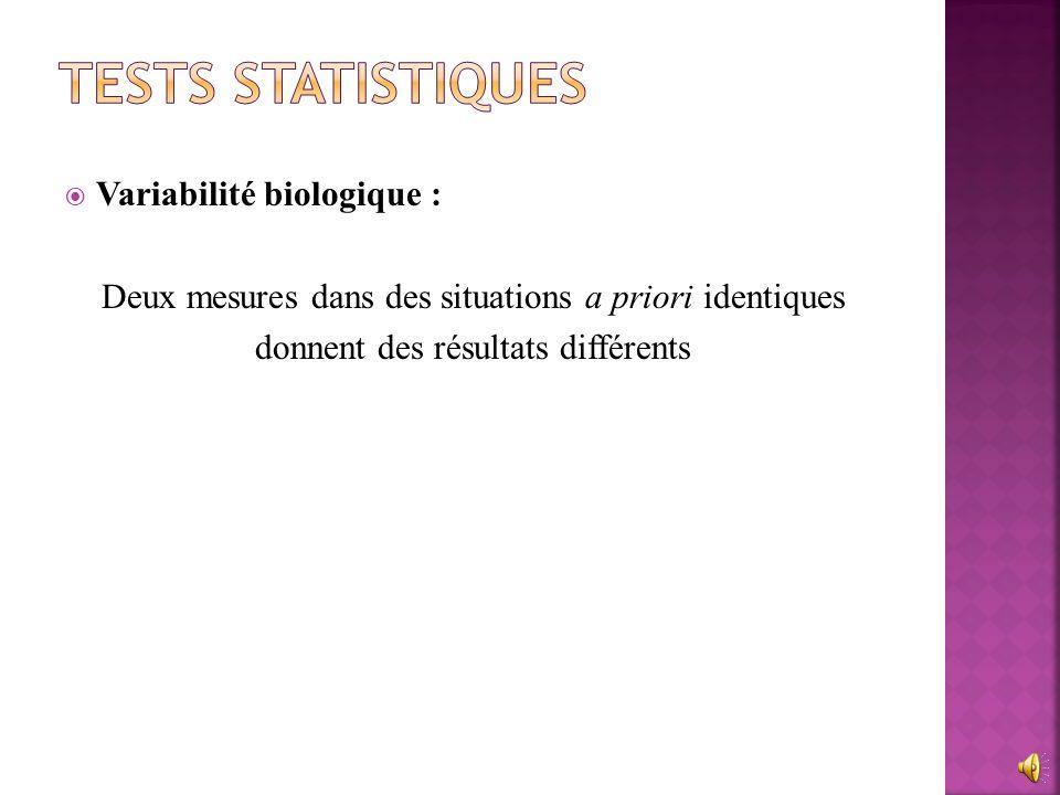 Variabilité biologique : Deux mesures dans des situations a priori identiques donnent des résultats différents