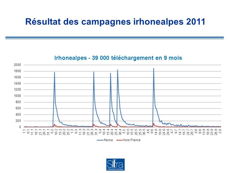 Résultat des campagnes irhonealpes 2011
