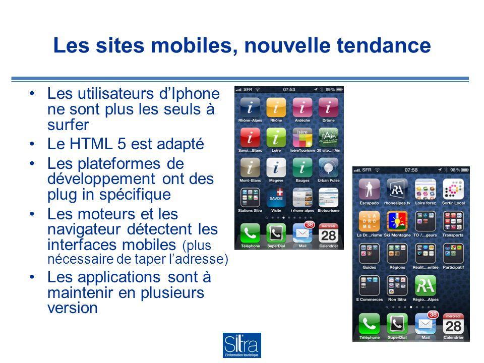 Les sites mobiles, nouvelle tendance Les utilisateurs dIphone ne sont plus les seuls à surfer Le HTML 5 est adapté Les plateformes de développement ont des plug in spécifique Les moteurs et les navigateur détectent les interfaces mobiles (plus nécessaire de taper ladresse) Les applications sont à maintenir en plusieurs version