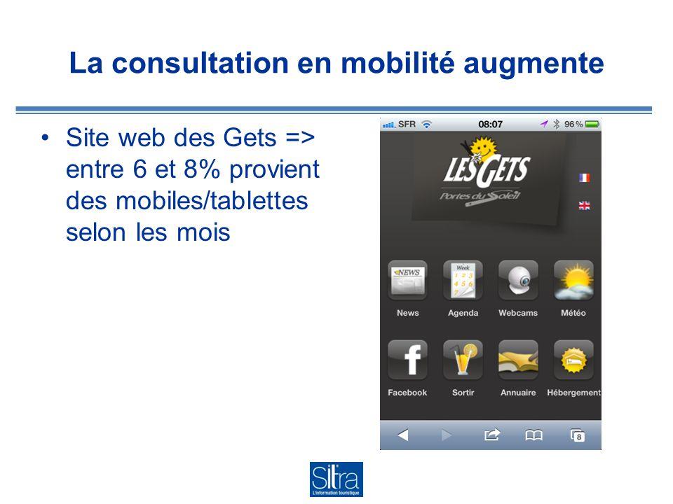 La consultation en mobilité augmente Site web des Gets => entre 6 et 8% provient des mobiles/tablettes selon les mois