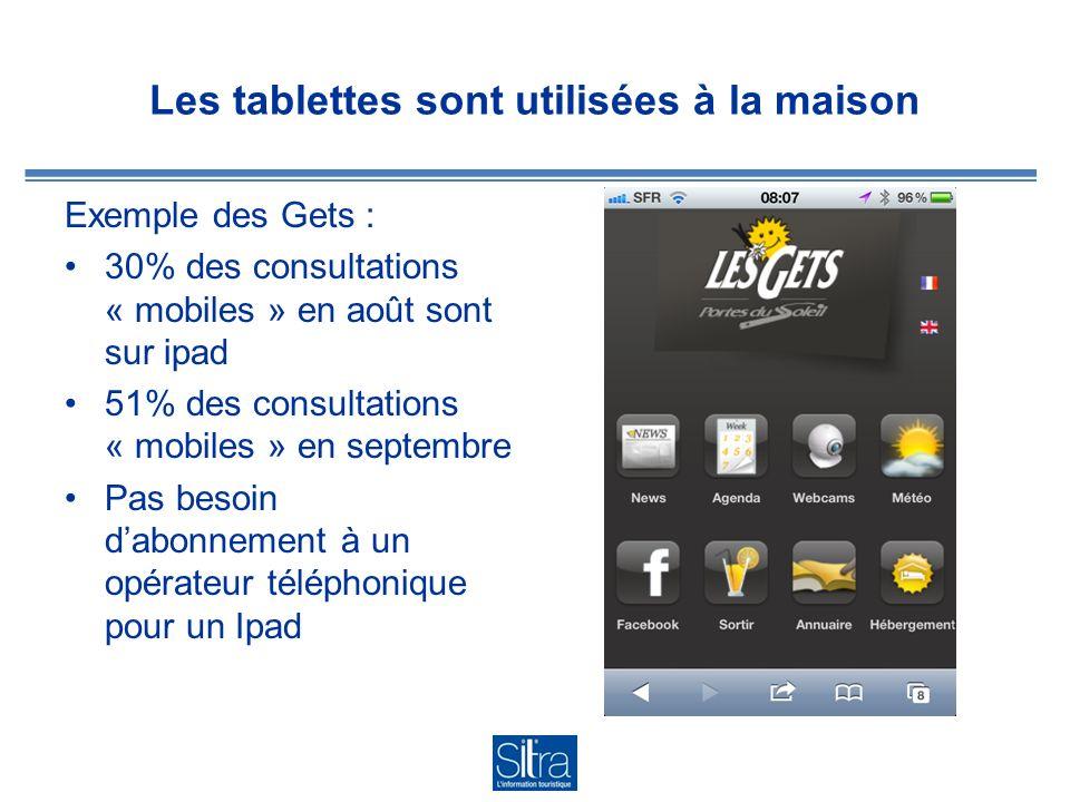 Les tablettes sont utilisées à la maison Exemple des Gets : 30% des consultations « mobiles » en août sont sur ipad 51% des consultations « mobiles » en septembre Pas besoin dabonnement à un opérateur téléphonique pour un Ipad