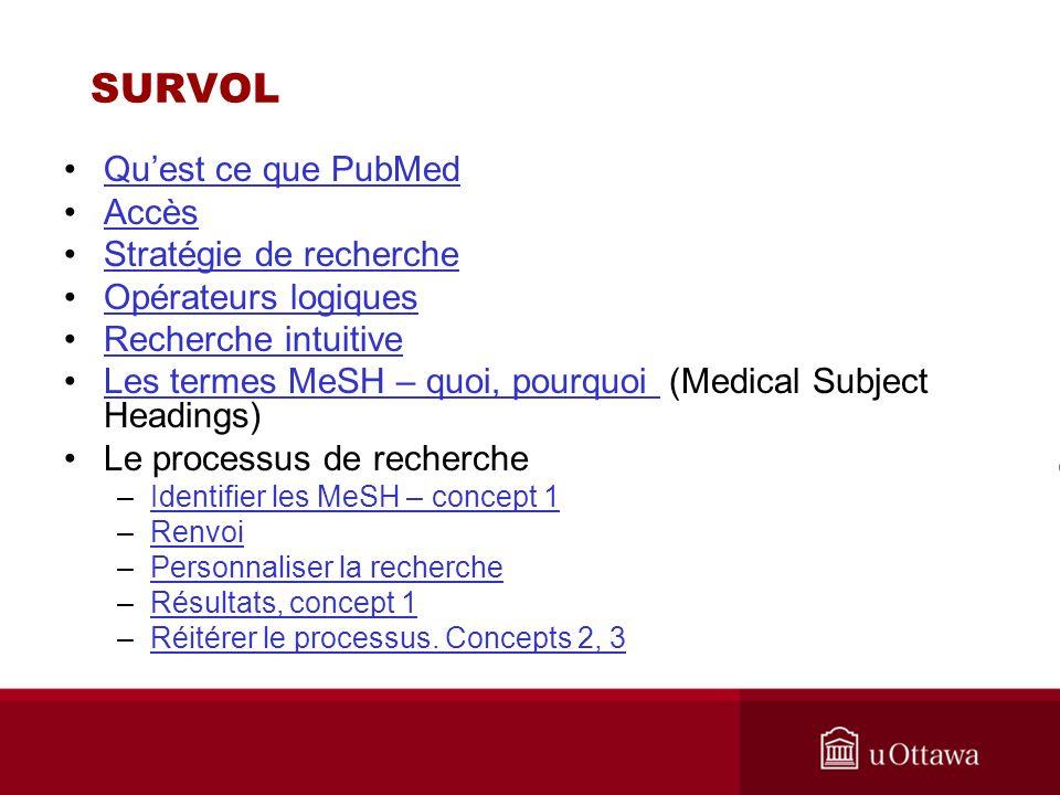 SURVOL Quest ce que PubMed AccèsAccès Stratégie de recherche Opérateurs logiques Recherche intuitive Les termes MeSH – quoi, pourquoi (Medical Subject Headings)Les termes MeSH – quoi, pourquoi Le processus de recherche –Identifier les MeSH – concept 1Identifier les MeSH – concept 1 –RenvoiRenvoi –Personnaliser la recherchePersonnaliser la recherche –Résultats, concept 1Résultats, concept 1 –Réitérer le processus.