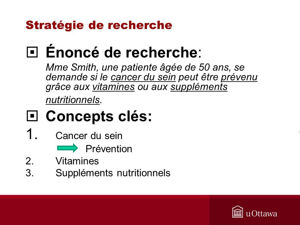 Stratégie de recherche: relations entre les concepts Concept 1: cancer du sein ET prévention (un aspect du concept 1) ET (Concept 2: vitamines OU Concept 3: suppléments nutritionnels)