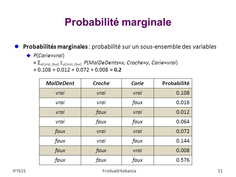Probabilité marginale Probabilités marginales : probabilité sur un sous-ensemble des variables P(Carie=vrai) = Σ x {vrai, faux} Σ y {vrai, faux} P(MalDeDents=x, Croche=y, Carie=vrai) = 0.108 + 0.012 + 0.072 + 0.008 = 0.2 IFT615Froduald Kabanza11 MalDeDentCrocheCarieProbabilité vrai 0.108 vrai faux0.016 vraifauxvrai0.012 vraifaux 0.064 fauxvrai 0.072 fauxvraifaux0.144 faux vrai0.008 faux 0.576