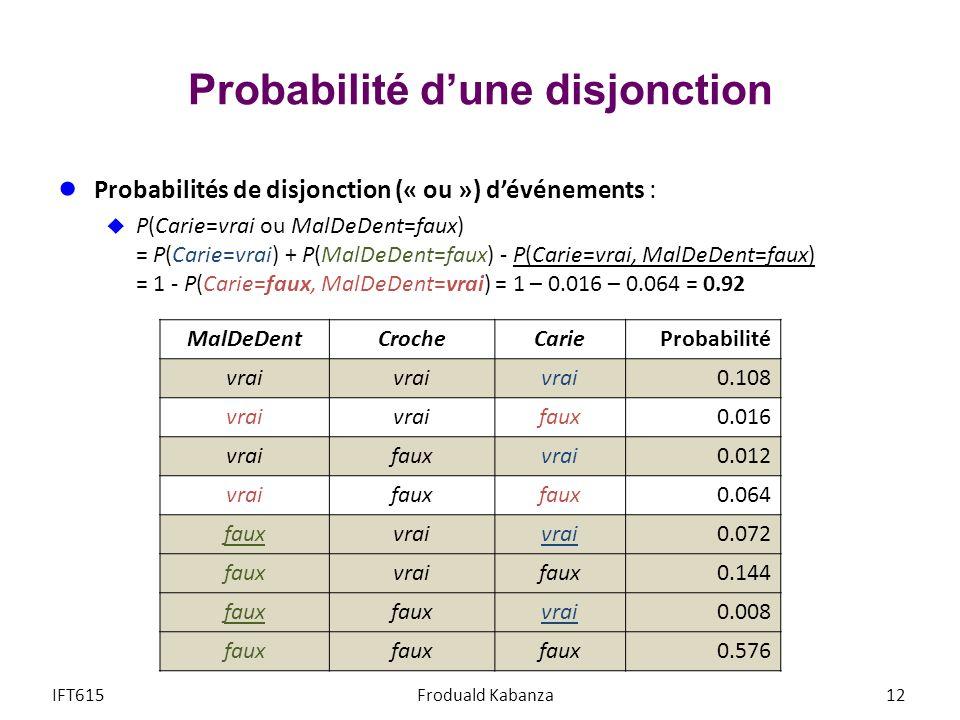 Probabilité dune disjonction Probabilités de disjonction (« ou ») dévénements : P(Carie=vrai ou MalDeDent=faux) = P(Carie=vrai) + P(MalDeDent=faux) - P(Carie=vrai, MalDeDent=faux) = 1 - P(Carie=faux, MalDeDent=vrai) = 1 – 0.016 – 0.064 = 0.92 IFT615Froduald Kabanza12 MalDeDentCrocheCarieProbabilité vrai 0.108 vrai faux0.016 vraifauxvrai0.012 vraifaux 0.064 fauxvrai 0.072 fauxvraifaux0.144 faux vrai0.008 faux 0.576