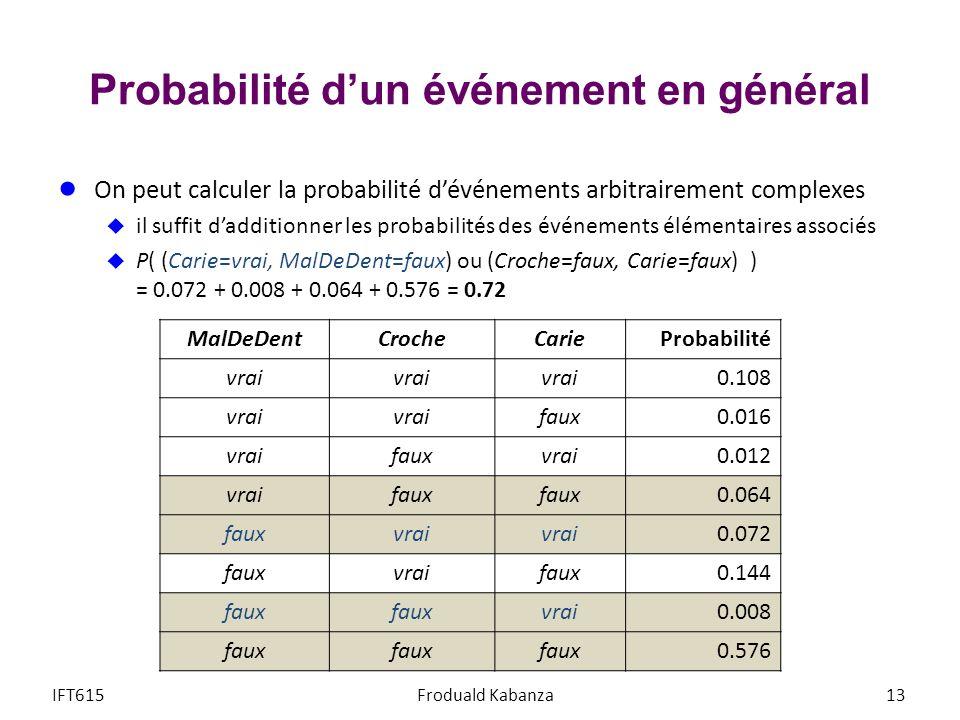 Probabilité dun événement en général On peut calculer la probabilité dévénements arbitrairement complexes il suffit dadditionner les probabilités des événements élémentaires associés P( (Carie=vrai, MalDeDent=faux) ou (Croche=faux, Carie=faux) ) = 0.072 + 0.008 + 0.064 + 0.576 = 0.72 IFT615Froduald Kabanza13 MalDeDentCrocheCarieProbabilité vrai 0.108 vrai faux0.016 vraifauxvrai0.012 vraifaux 0.064 fauxvrai 0.072 fauxvraifaux0.144 faux vrai0.008 faux 0.576