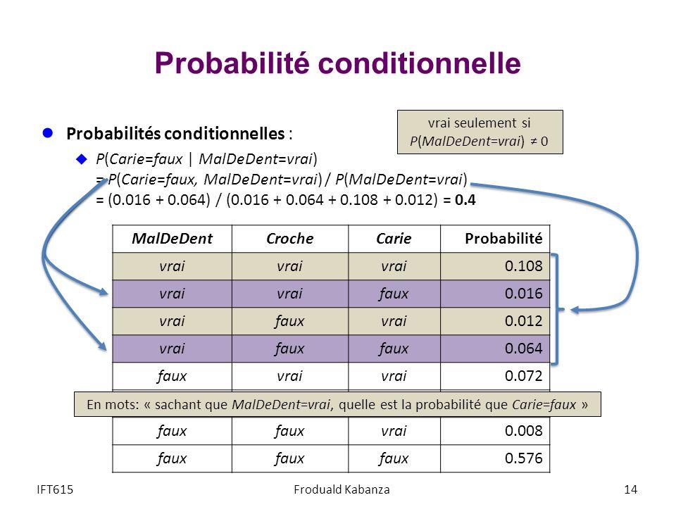 Probabilité conditionnelle Probabilités conditionnelles : P(Carie=faux | MalDeDent=vrai) = P(Carie=faux, MalDeDent=vrai) / P(MalDeDent=vrai) = (0.016 + 0.064) / (0.016 + 0.064 + 0.108 + 0.012) = 0.4 IFT615Froduald Kabanza14 MalDeDentCrocheCarieProbabilité vrai 0.108 vrai faux0.016 vraifauxvrai0.012 vraifaux 0.064 fauxvrai 0.072 fauxvraifaux0.144 faux vrai0.008 faux 0.576 vrai seulement si P(MalDeDent=vrai) 0 En mots: « sachant que MalDeDent=vrai, quelle est la probabilité que Carie=faux »