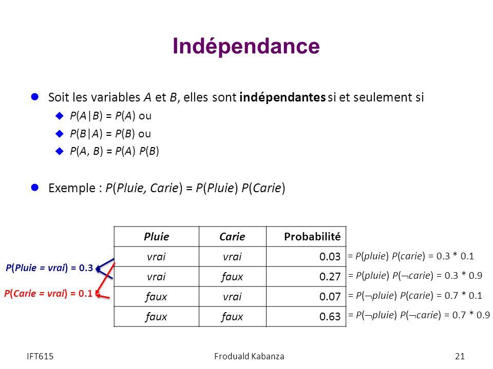 Indépendance Soit les variables A et B, elles sont indépendantes si et seulement si P(A|B) = P(A) ou P(B|A) = P(B) ou P(A, B) = P(A) P(B) Exemple : P(Pluie, Carie) = P(Pluie) P(Carie) IFT615Froduald Kabanza21 PluieCarieProbabilité vrai 0.03 vraifaux0.27 fauxvrai0.07 faux 0.63 P(Pluie = vrai) = 0.3 = P(pluie) P(carie) = 0.3 * 0.1 = P(pluie) P( carie) = 0.3 * 0.9 = P( pluie) P(carie) = 0.7 * 0.1 = P( pluie) P( carie) = 0.7 * 0.9 P(Carie = vrai) = 0.1