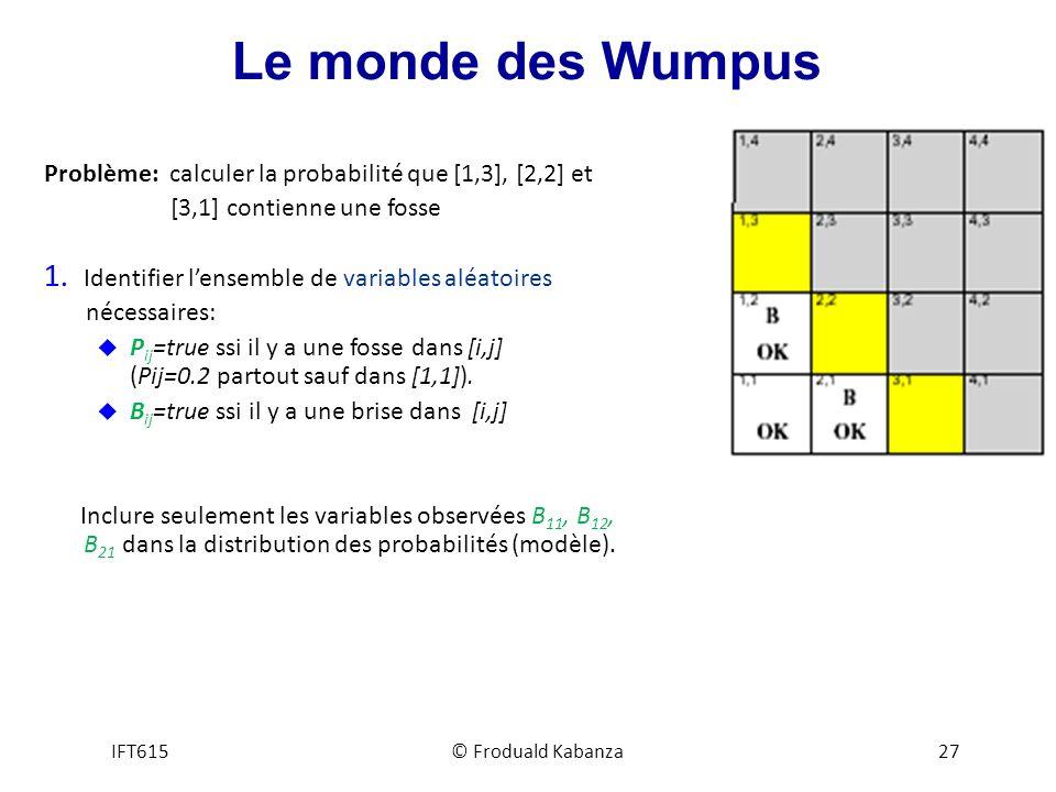 Le monde des Wumpus Problème: calculer la probabilité que [1,3], [2,2] et [3,1] contienne une fosse 1.