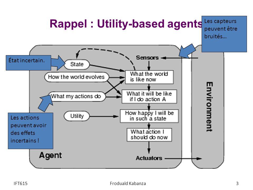 Rappel : Utility-based agents IFT615Froduald Kabanza3 Les actions peuvent avoir des effets incertains .