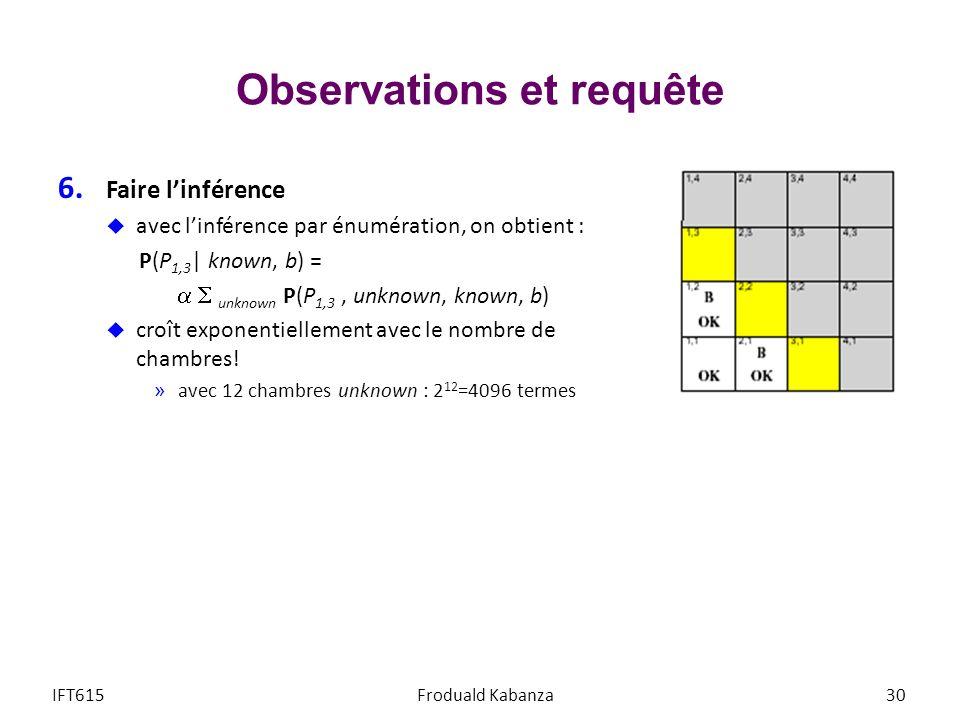 Observations et requête 6.