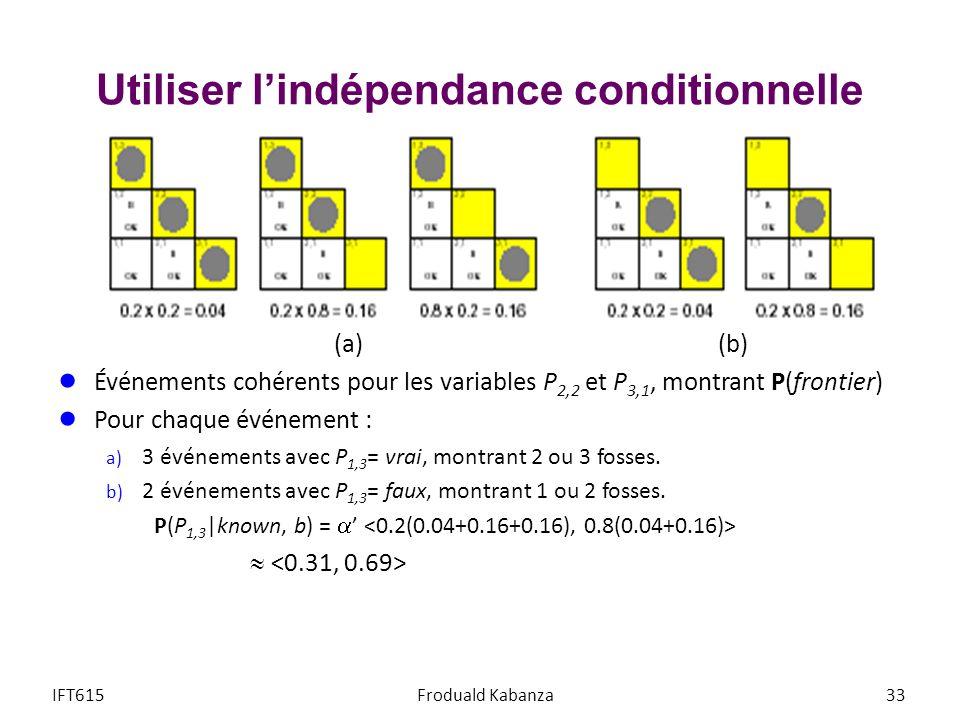 Utiliser lindépendance conditionnelle (a) (b) Événements cohérents pour les variables P 2,2 et P 3,1, montrant P(frontier) Pour chaque événement : a) 3 événements avec P 1,3 = vrai, montrant 2 ou 3 fosses.