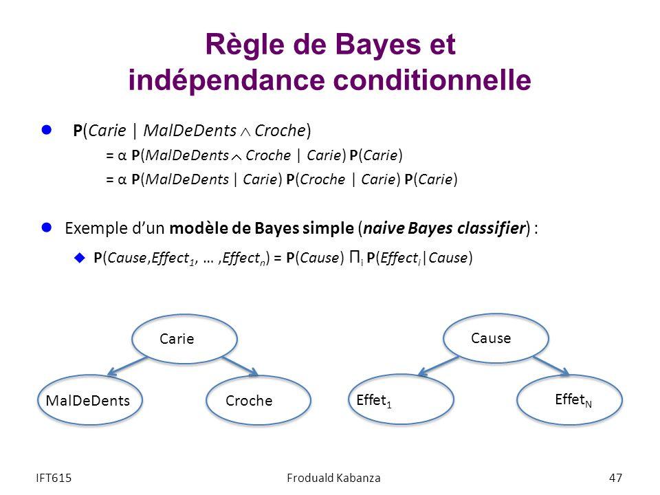 Règle de Bayes et indépendance conditionnelle P(Carie | MalDeDents Croche) = α P(MalDeDents Croche | Carie) P(Carie) = α P(MalDeDents | Carie) P(Croche | Carie) P(Carie) Exemple dun modèle de Bayes simple (naive Bayes classifier) : P(Cause,Effect 1, …,Effect n ) = P(Cause) Π i P(Effect i |Cause) IFT615Froduald Kabanza47 Carie MalDeDentsCroche Cause Effet 1 Effet N