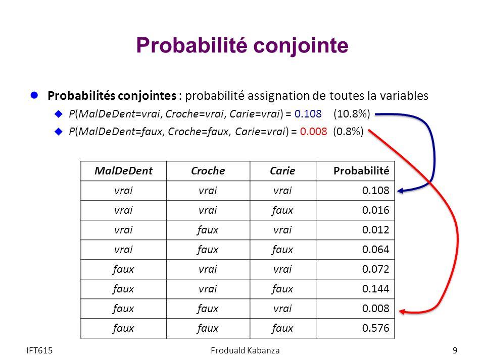 Probabilité conjointe Probabilités conjointes : probabilité assignation de toutes la variables P(MalDeDent=vrai, Croche=vrai, Carie=vrai) = 0.108 (10.8%) P(MalDeDent=faux, Croche=faux, Carie=vrai) = 0.008 (0.8%) IFT615Froduald Kabanza9 MalDeDentCrocheCarieProbabilité vrai 0.108 vrai faux0.016 vraifauxvrai0.012 vraifaux 0.064 fauxvrai 0.072 fauxvraifaux0.144 faux vrai0.008 faux 0.576
