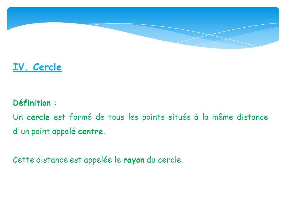 IV. Cercle Définition : Un cercle est formé de tous les points situés à la même distance d'un point appelé centre. Cette distance est appelée le rayon