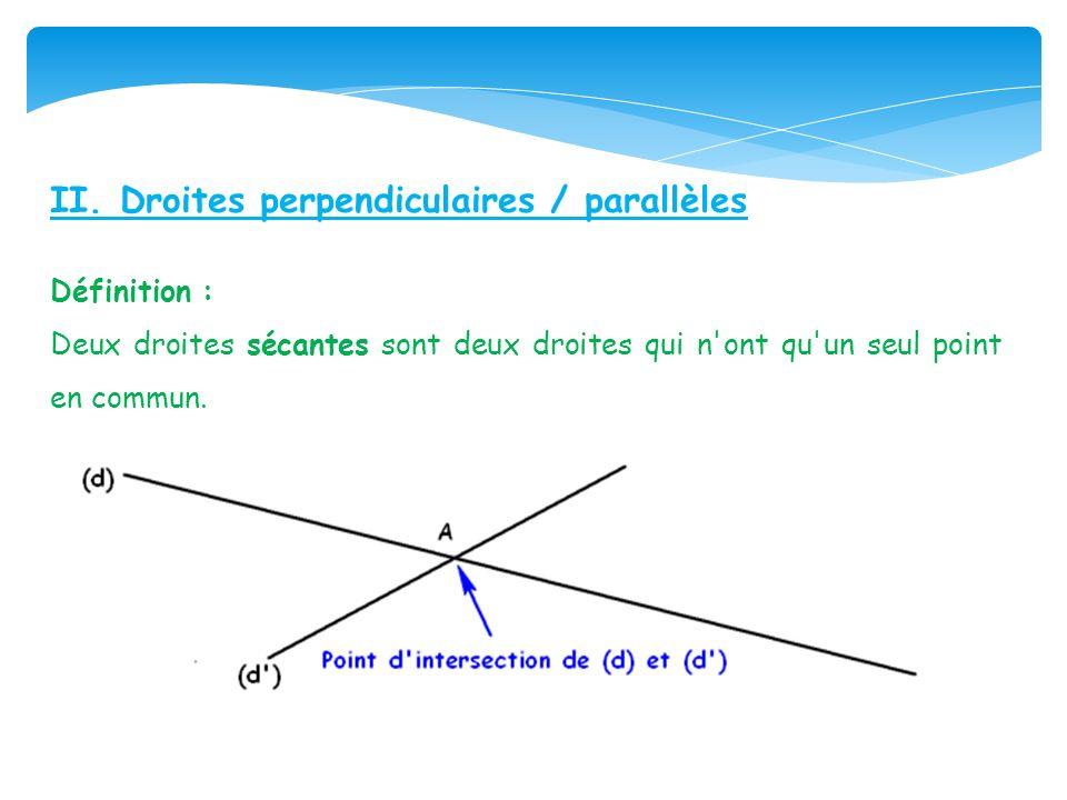 II. Droites perpendiculaires / parallèles Définition : Deux droites sécantes sont deux droites qui n'ont qu'un seul point en commun.