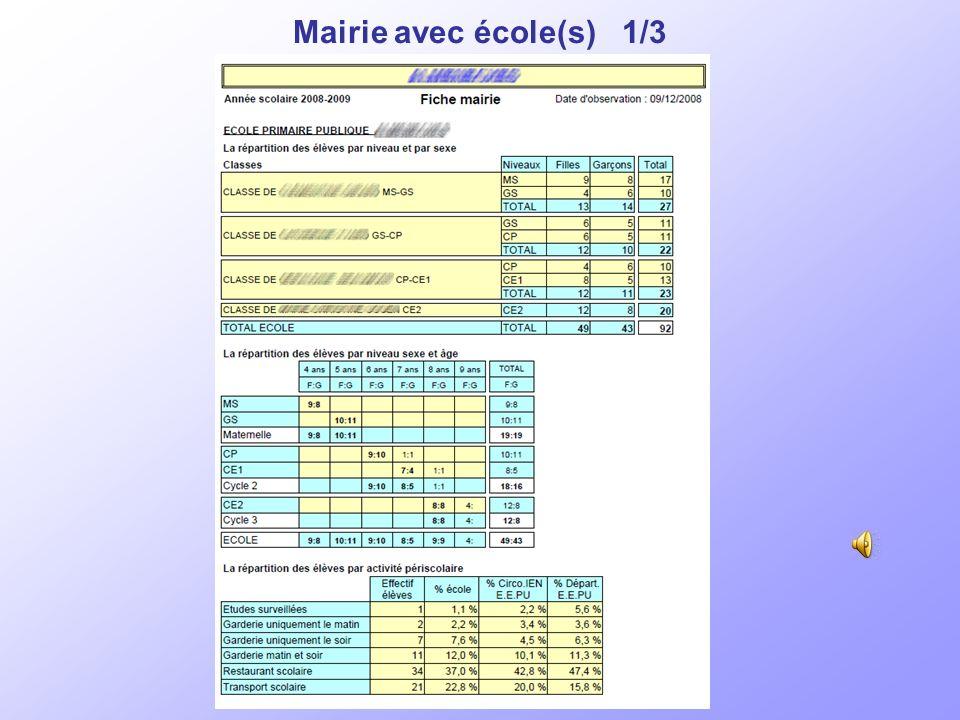 Mairie avec école(s) Laccès à la fiche mairie >>>