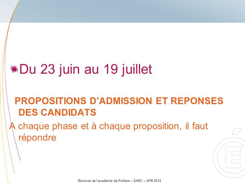 Du 23 juin au 19 juillet PROPOSITIONS DADMISSION ET REPONSES DES CANDIDATS A chaque phase et à chaque proposition, il faut répondre Rectorat de lacadé