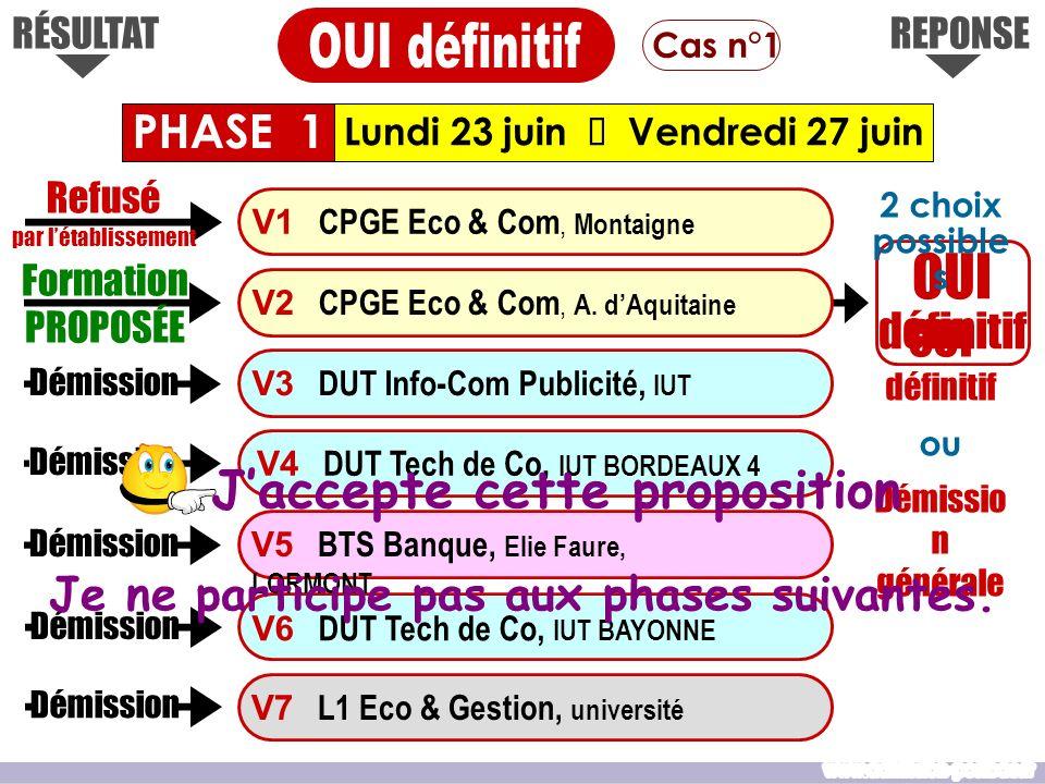 OUI définitif Lundi 23 juin Vendredi 27 juin RÉSULTATREPONSE Formation PROPOSÉE V1 CPGE Eco & Com, Montaigne V3 DUT Info-Com Publicité, IUT V4 DUT Tec