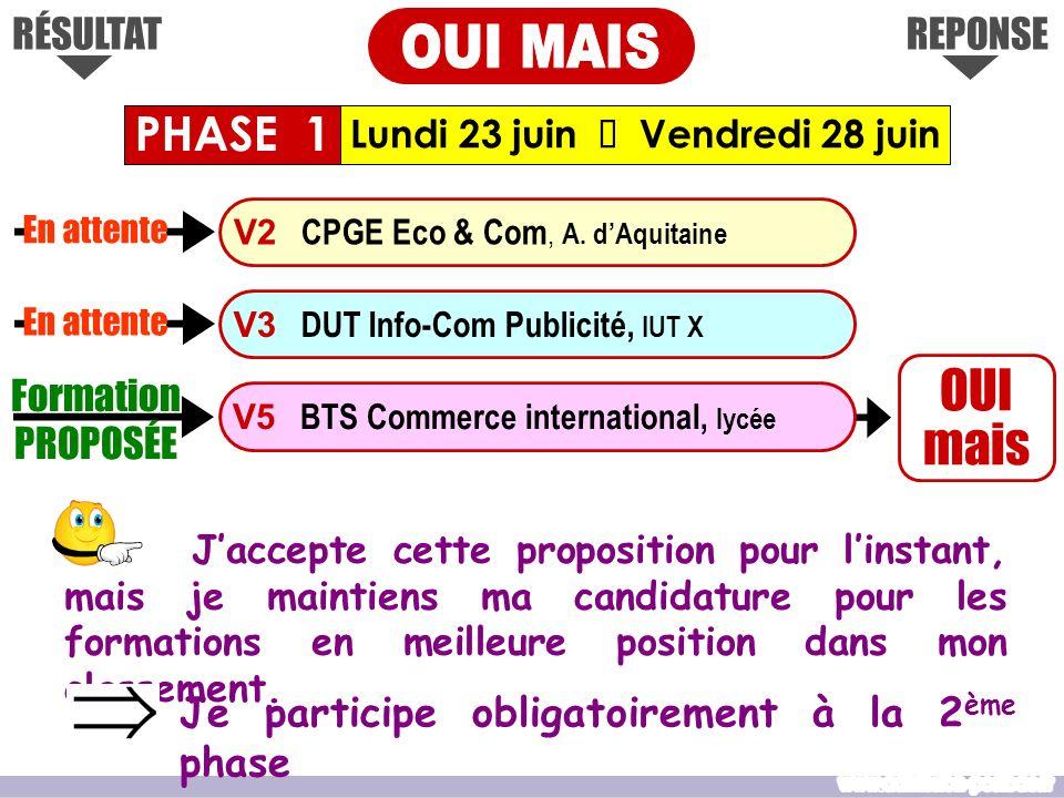 OUI mais REPONSERÉSULTAT Lundi 23 juin Vendredi 28 juin Formation PROPOSÉE V3 DUT Info-Com Publicité, IUT X V2 CPGE Eco & Com, A. dAquitaine V5 BTS Co