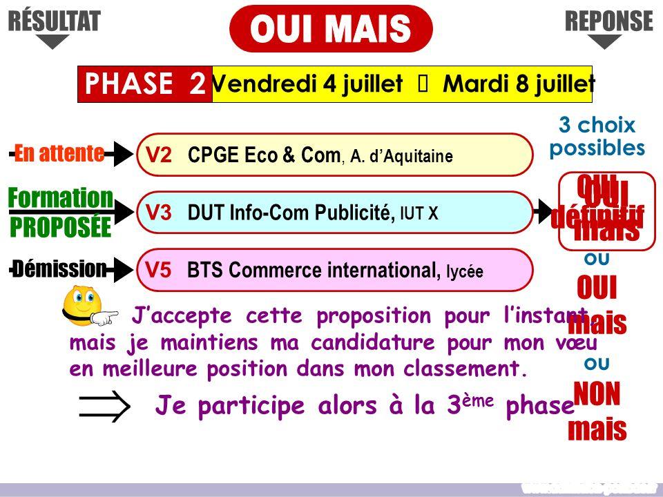 OUI mais Vendredi 4 juillet Mardi 8 juillet PHASE 2 REPONSERÉSULTAT Démission Formation PROPOSÉE V3 DUT Info-Com Publicité, IUT X V2 CPGE Eco & Com, A