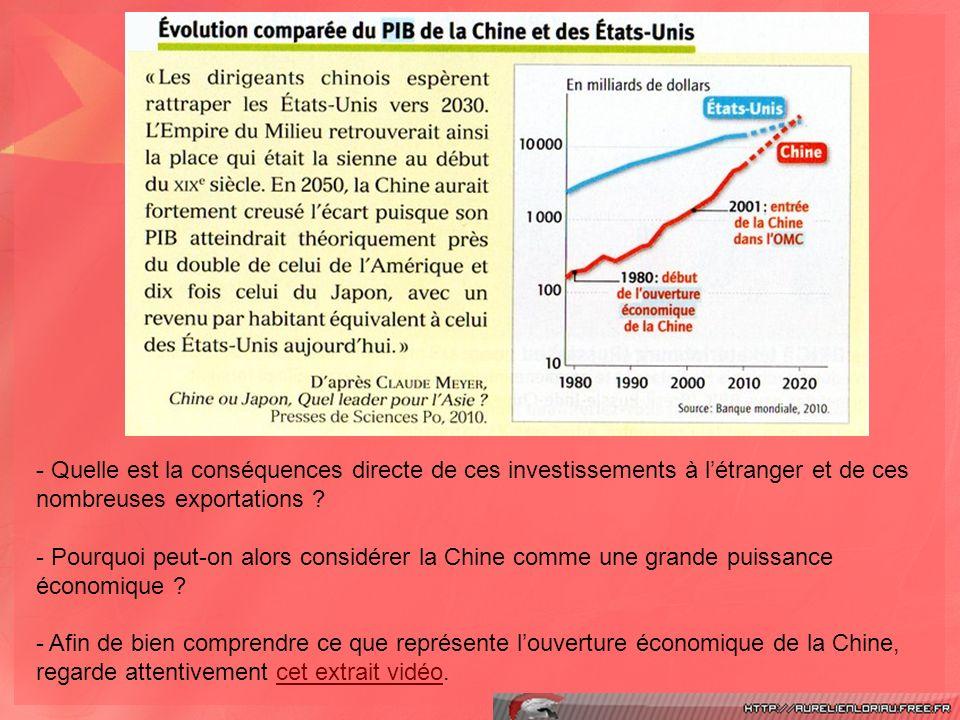 Grâce à une intégration au commerce mondial, la Chine possède aujourdhui une croissance économique (= augmentation de la production) supérieure à celle des pays développés.