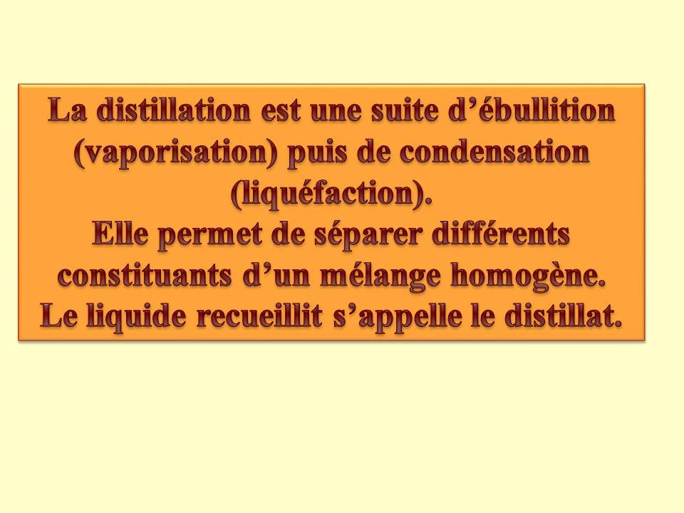 1)Le distillat dune eau minérale est-il un corps pur.