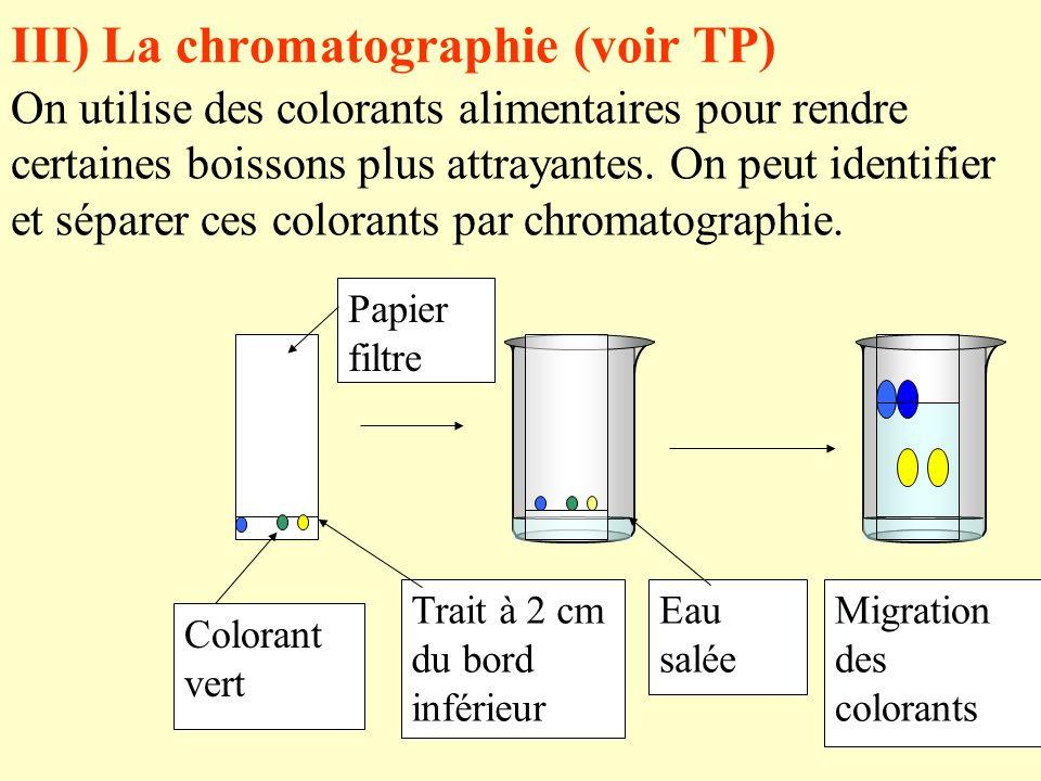 III) La chromatographie (voir TP) Migration des colorants Papier filtre Trait à 2 cm du bord inférieur Eau salée Colorant vert On utilise des colorant