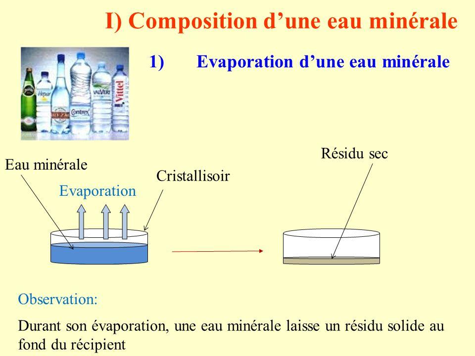 I) Composition dune eau minérale Evaporation Eau minérale Cristallisoir Résidu sec Observation: Durant son évaporation, une eau minérale laisse un rés