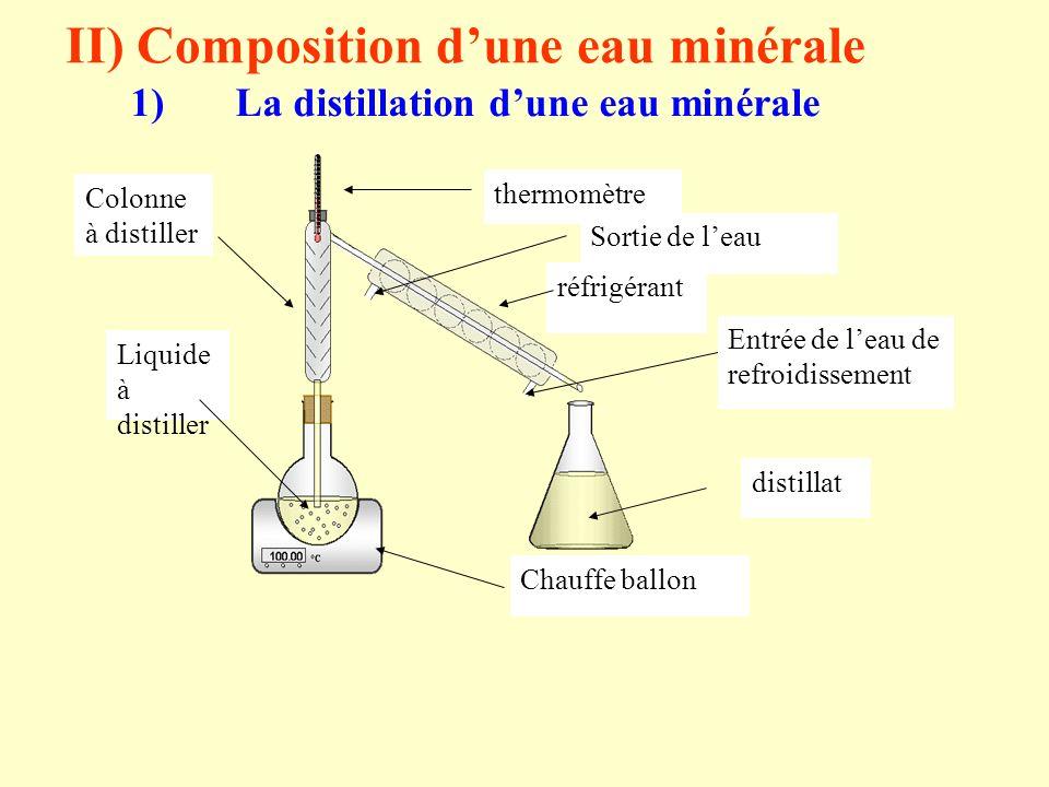 II) Composition dune eau minérale 1)La distillation dune eau minérale thermomètre Entrée de leau de refroidissement distillat Sortie de leau Chauffe b