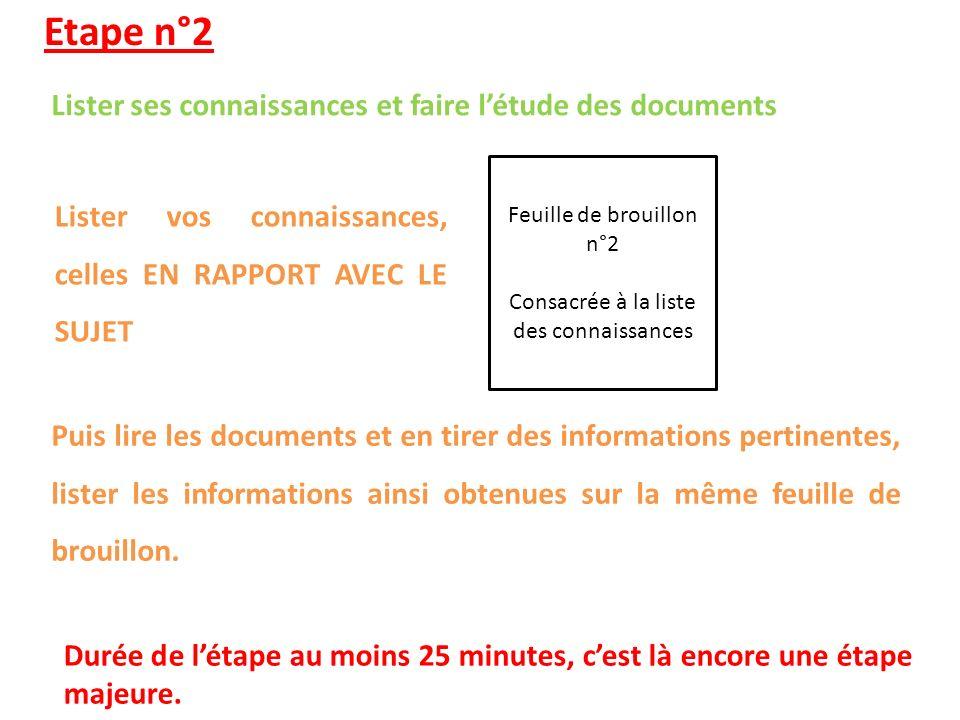 Etape n°2 Lister ses connaissances et faire létude des documents Durée de létape au moins 25 minutes, cest là encore une étape majeure. Feuille de bro