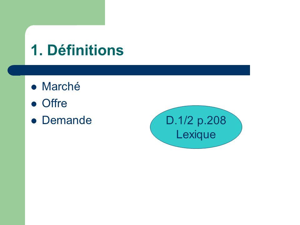 1. Définitions Marché Offre Demande D.1/2 p.208 Lexique