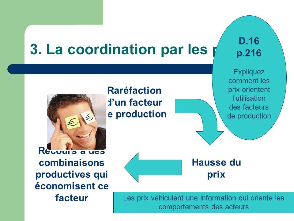 3. La coordination par les prix Raréfaction dun facteur de production Hausse du prix Recours à des combinaisons productives qui économisent ce facteur