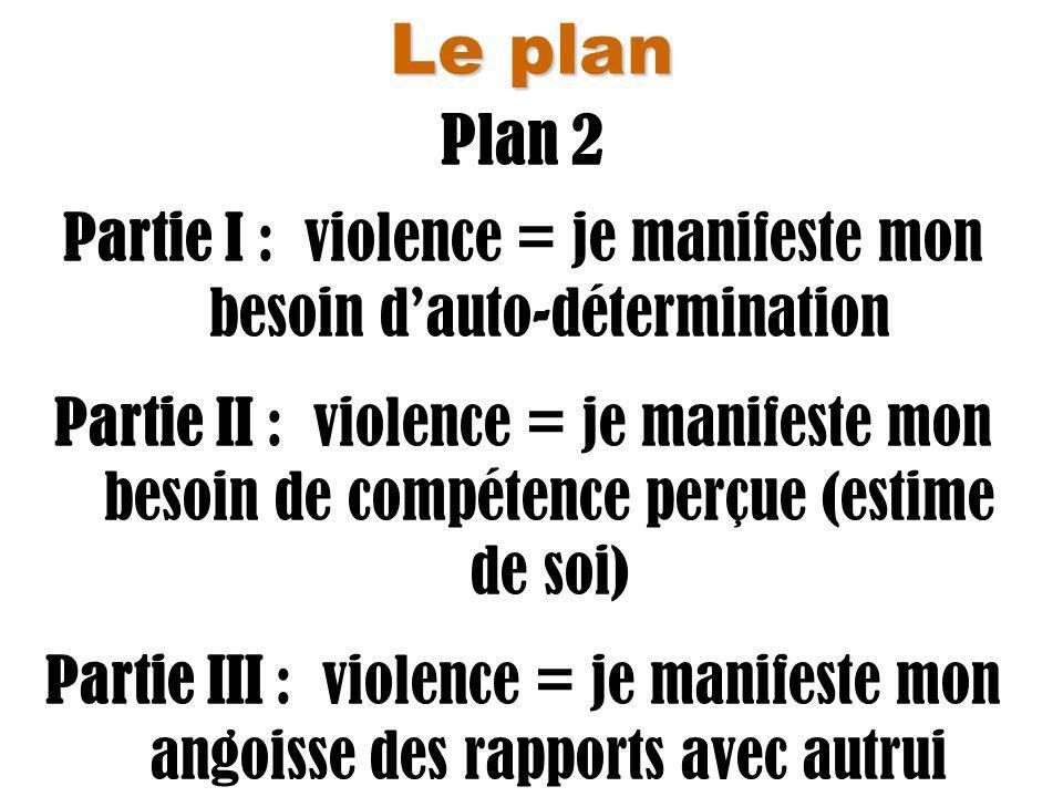 Le plan Plan 2 Partie I : violence = je manifeste mon besoin dauto-détermination Partie II : violence = je manifeste mon besoin de compétence perçue (estime de soi) Partie III : violence = je manifeste mon angoisse des rapports avec autrui