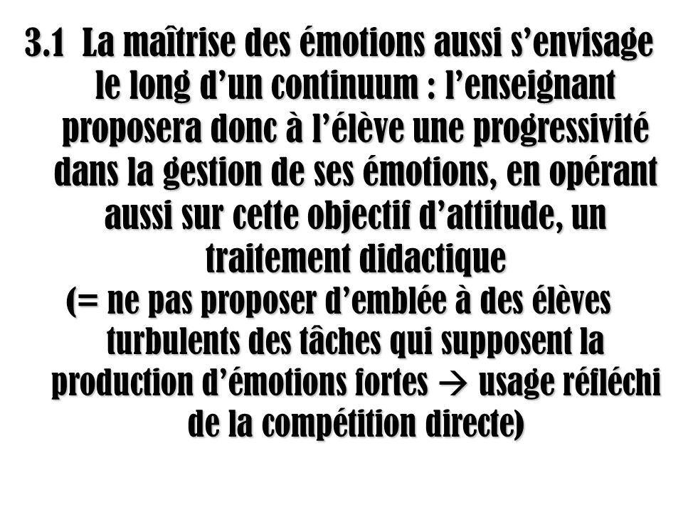 3.1 La maîtrise des émotions aussi senvisage le long dun continuum : lenseignant proposera donc à lélève une progressivité dans la gestion de ses émotions, en opérant aussi sur cette objectif dattitude, un traitement didactique (= ne pas proposer demblée à des élèves turbulents des tâches qui supposent la production démotions fortes usage réfléchi de la compétition directe)