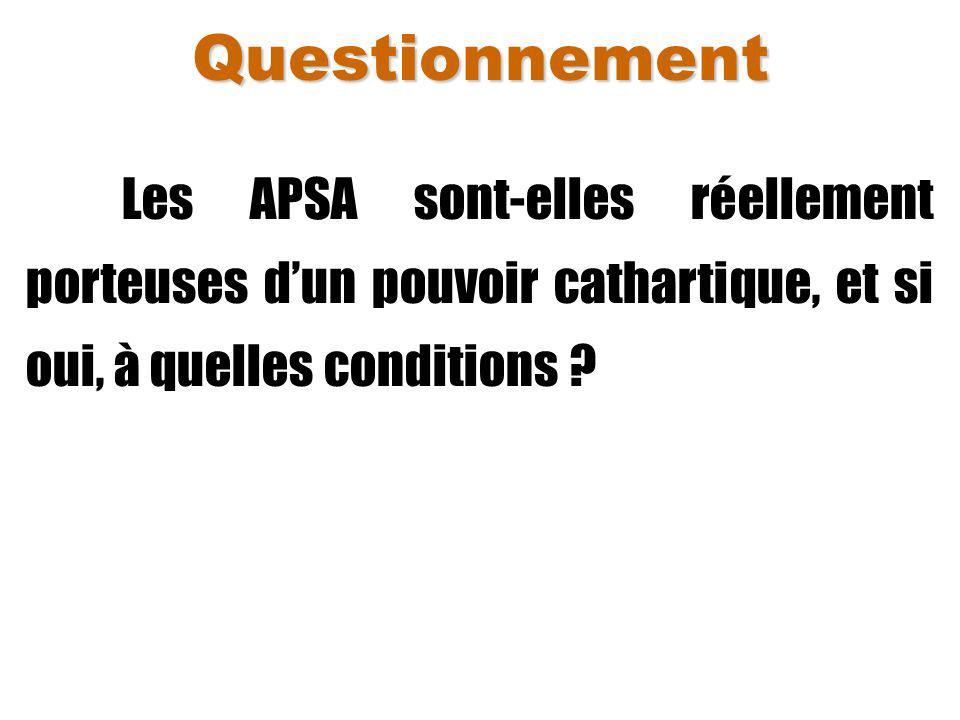 Les APSA sont-elles réellement porteuses dun pouvoir cathartique, et si oui, à quelles conditions ?Questionnement