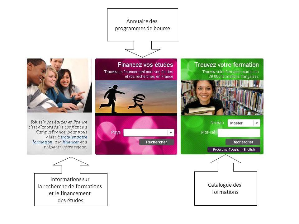 Informations sur la recherche de formations et le financement des études Annuaire des programmes de bourse Catalogue des formations