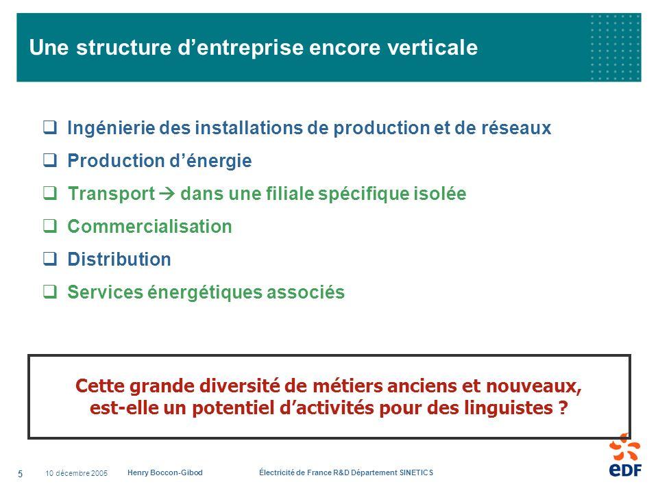 10 décembre 2005 Henry Boccon-Gibod Électricité de France R&D Département SINETICS 5 Une structure dentreprise encore verticale Ingénierie des install